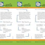 Visitor brochure card (back), The Charles A.Weyerhaeuser Memorial Museum & Morrison County Historical Society, designed by Mary Warner, 2007.