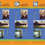 Visitor brochure card, The Charles A.Weyerhaeuser Memorial Museum & Morrison County Historical Society, designed by Mary Warner, 2007.
