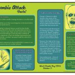 Zombie Attack Facts, designed by Mary Warner for the AASLH Annual Conference, 2014.